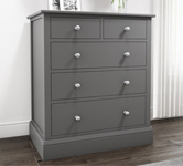 Grey Chests of Drawers